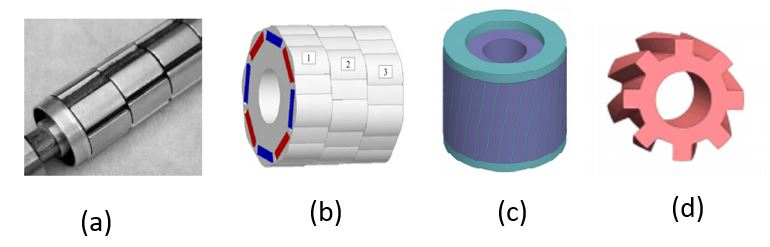 Rotor shaping technologies for permanent magnet electrical machines